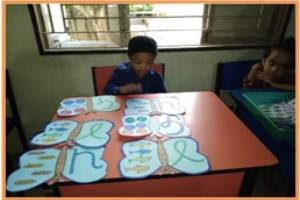 Support Children with Intellectual Disabilities from Vulnerable Communities