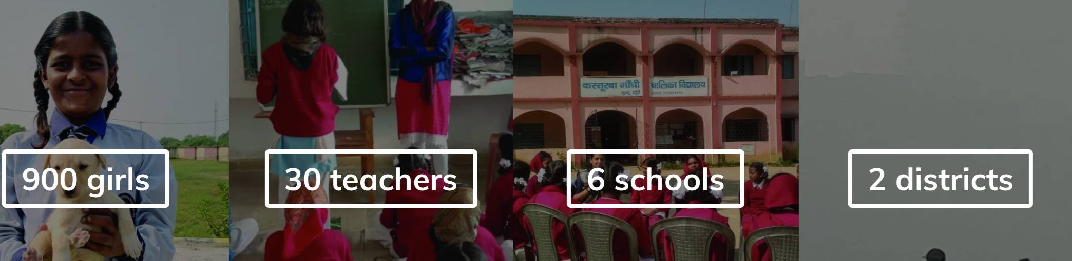 CoVid-19 Education Resilience Fund for 900 adolescent Girls from rural Haryana